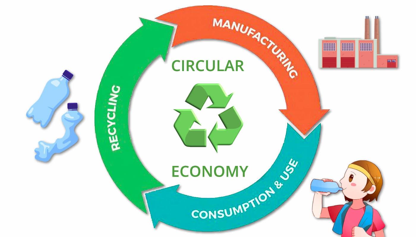 Bisnis Daur Ulang Plastik Dengan Sistem Sirkular Ekonomi